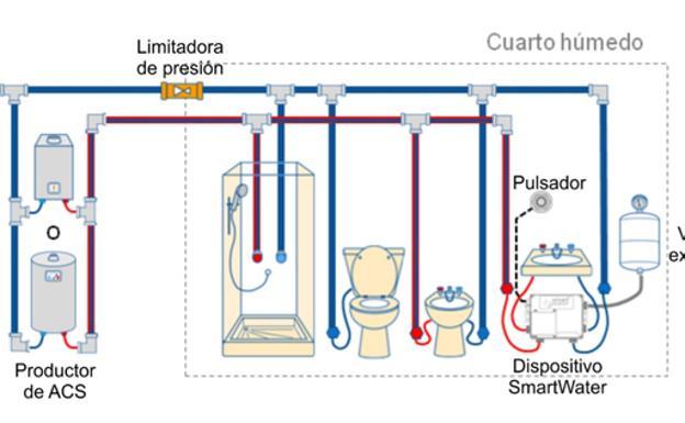 Sistema-smartwater-upv-ks6b-u501174198327phc-624x385@las%20provincias